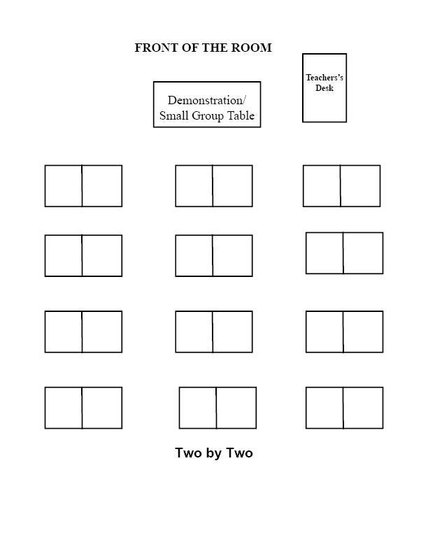 Draw the Map 11 TE 807 Final Project Analysis of Lemovs – Classroom Seating Arrangement Templates